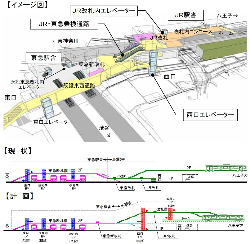 JR菊名駅改修工事